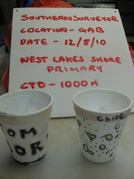 West Lakes Shore Primary School cups for pressure experiment